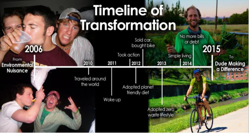 robtransformation